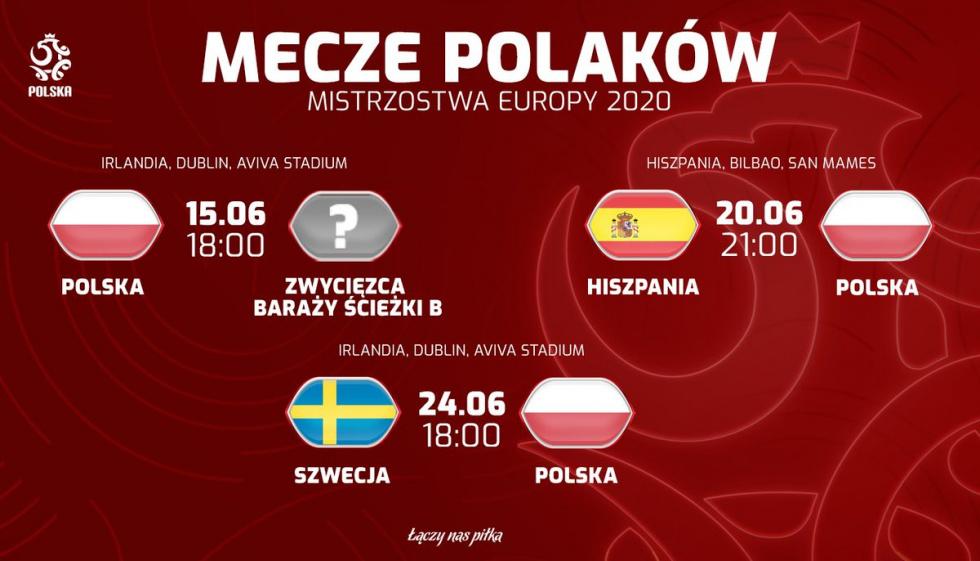 Euro 2020: Polacy poznali rywali